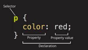 css-deklaration